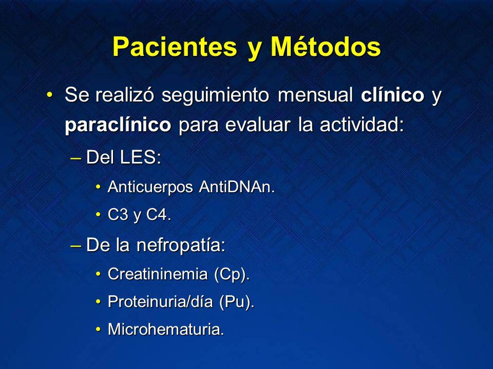 Se realizó seguimiento mensual clínico y paraclínico para evaluar la actividad:Se realizó seguimiento mensual clínico y paraclínico para evaluar la ac