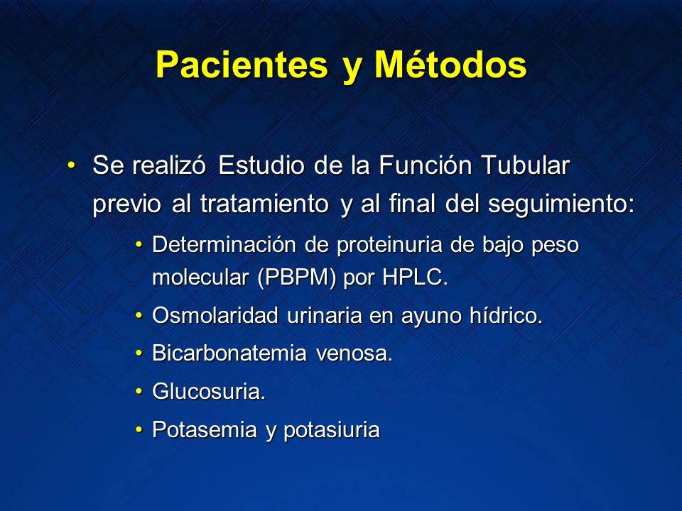 Se realizó Estudio de la Función Tubular previo al tratamiento y al final del seguimiento:Se realizó Estudio de la Función Tubular previo al tratamien