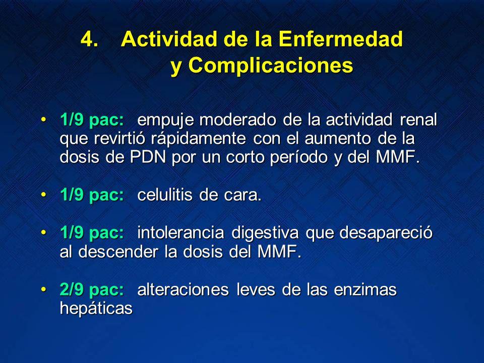 4.Actividad de la Enfermedad y Complicaciones 1/9 pac:empuje moderado de la actividad renal que revirtió rápidamente con el aumento de la dosis de PDN