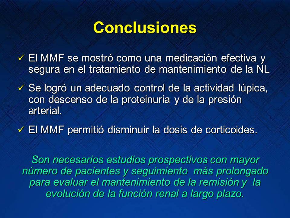 Conclusiones El MMF se mostró como una medicación efectiva y segura en el tratamiento de mantenimiento de la NL El MMF se mostró como una medicación e