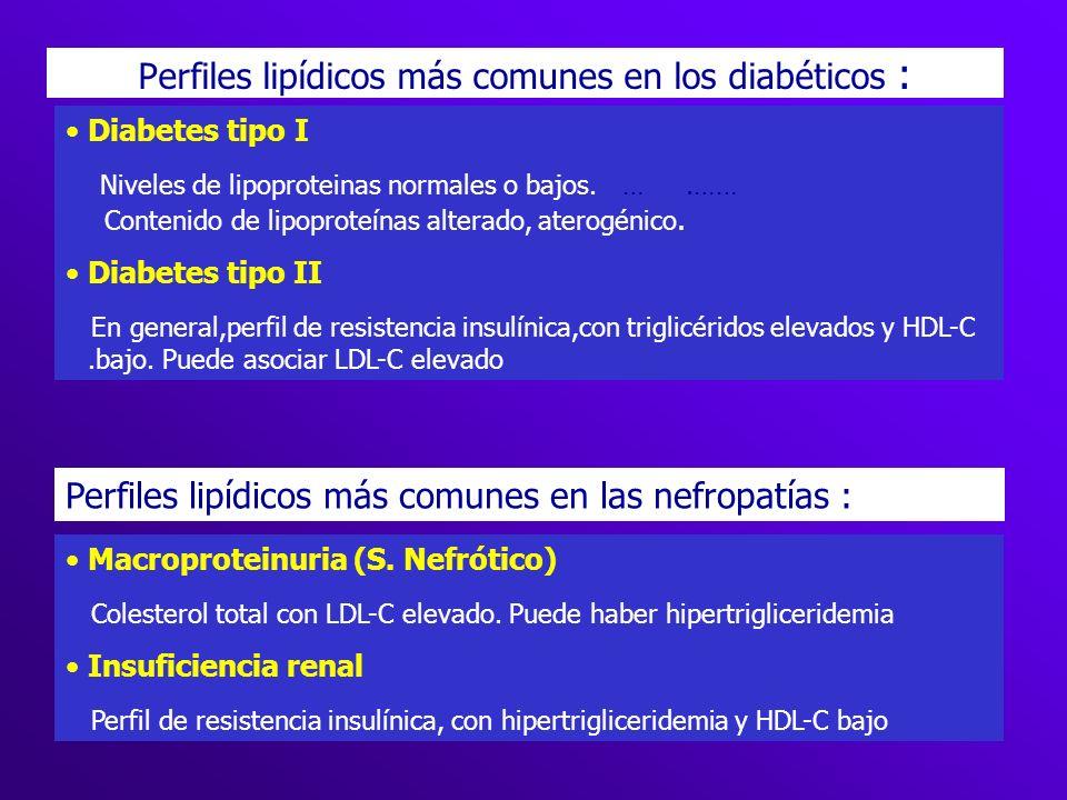Perfiles lipídicos más comunes en los diabéticos : Diabetes tipo I Niveles de lipoproteinas normales o bajos. ….…… … Contenido de lipoproteínas altera
