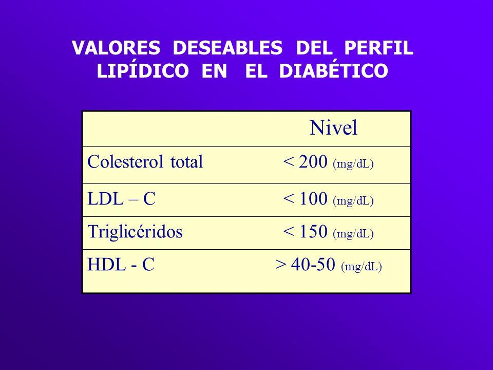 VALORES DESEABLES DEL PERFIL LIPÍDICO EN EL DIABÉTICO Nivel Colesterol total< 200 (mg/dL) LDL – C< 100 (mg/dL) Triglicéridos< 150 (mg/dL) HDL - C> 40-