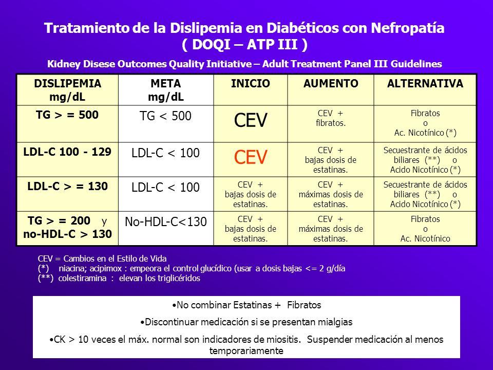 Tratamiento de la Dislipemia en Diabéticos con Nefropatía ( DOQI – ATP III ) Kidney Disese Outcomes Quality Initiative – Adult Treatment Panel III Gui
