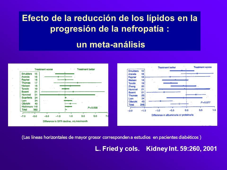 Efecto de la reducción de los lípidos en la progresión de la nefropatía : un meta-análisis L. Fried y cols. Kidney Int. 59:260, 2001 (Las líneas horiz