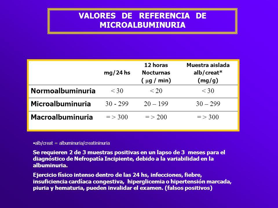 VALORES DE REFERENCIA DE MICROALBUMINURIA mg/24 hs 12 horas Nocturnas ( g / min) Muestra aislada alb/creat* (mg/g) Normoalbuminuria < 30< 20< 30 Micro