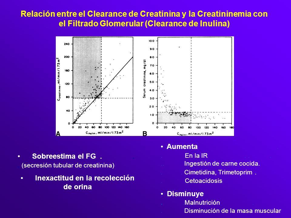 Relación entre el Clearance de Creatinina y la Creatininemia con el Filtrado Glomerular (Clearance de Inulina) Sobreestima el FG... (secresión tubular