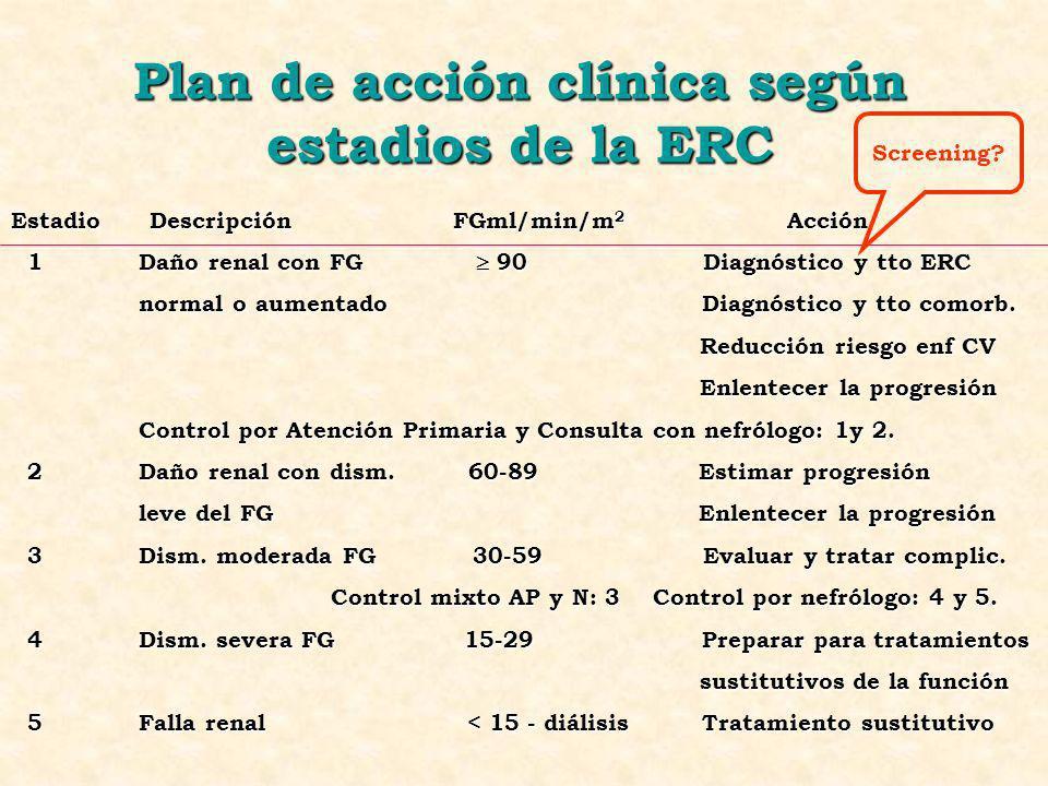Plan de acción clínica según estadios de la ERC Estadio Descripción FGml/min/m 2 Acción 1 Daño renal con FG 90 Diagnóstico y tto ERC 1 Daño renal con