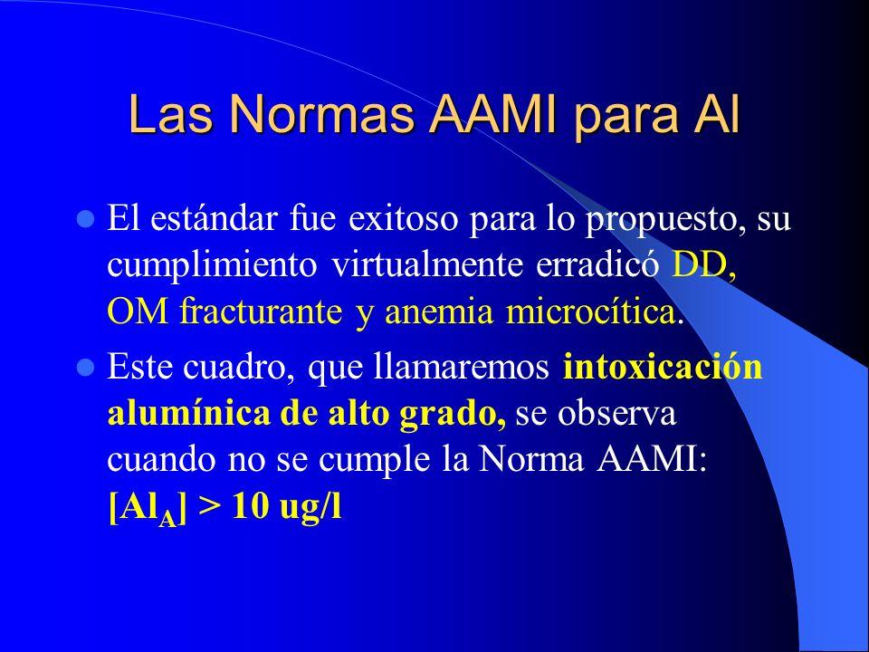 Las Normas AAMI para Al El estándar fue exitoso para lo propuesto, su cumplimiento virtualmente erradicó DD, OM fracturante y anemia microcítica. Este