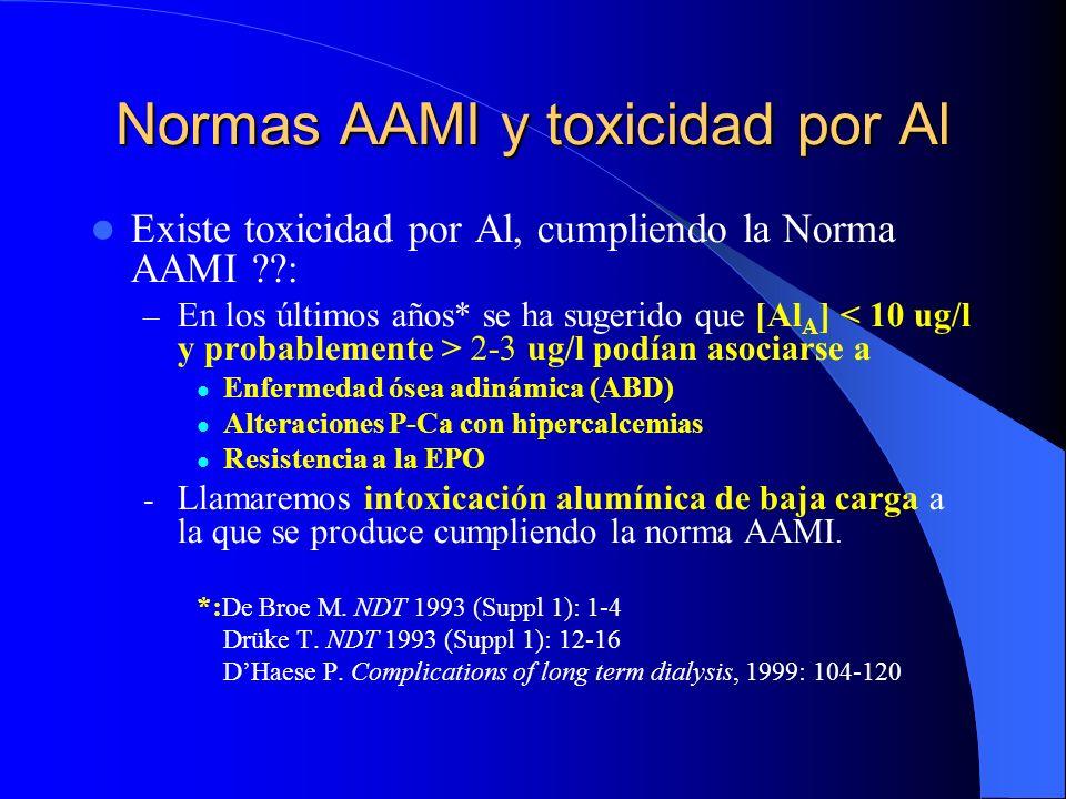 Normas AAMI y toxicidad por Al Existe toxicidad por Al, cumpliendo la Norma AAMI ??: – En los últimos años* se ha sugerido que [Al A ] 2-3 ug/l podían