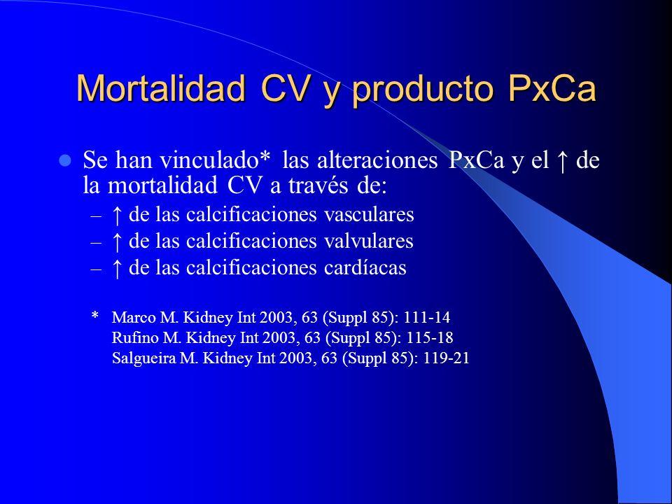 Mortalidad CV y producto PxCa Se han vinculado* las alteraciones PxCa y el de la mortalidad CV a través de: – de las calcificaciones vasculares – de l