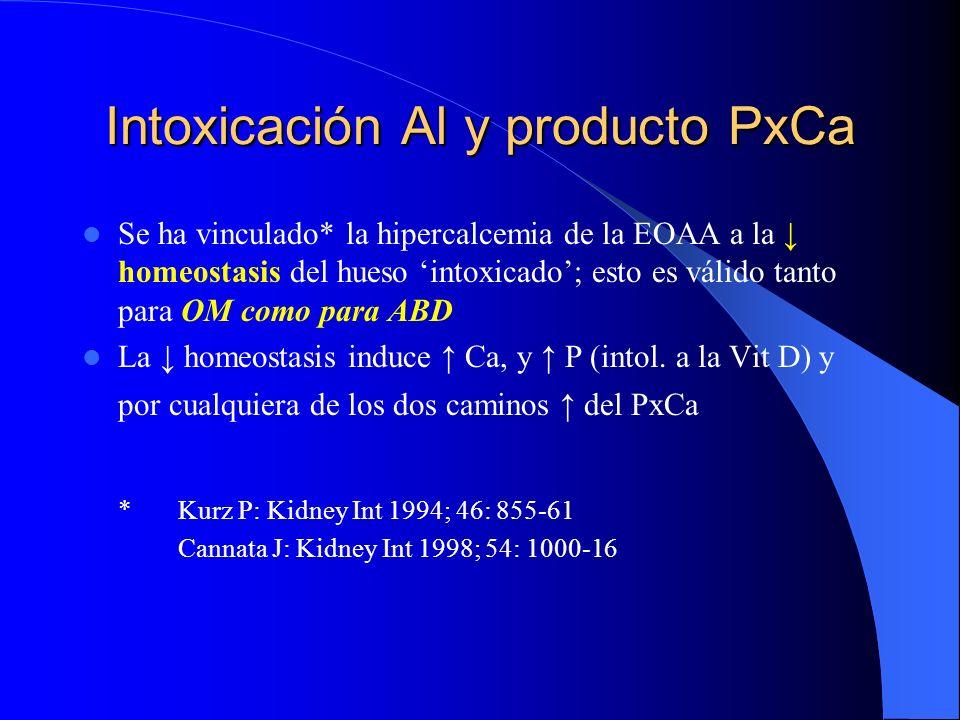 Intoxicación Al y producto PxCa Se ha vinculado* la hipercalcemia de la EOAA a la homeostasis del hueso intoxicado; esto es válido tanto para OM como
