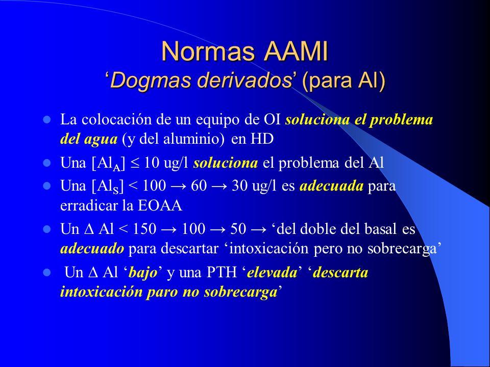 Normas AAMIDogmas derivados (para Al) La colocación de un equipo de OI soluciona el problema del agua (y del aluminio) en HD Una [Al A ] 10 ug/l soluc