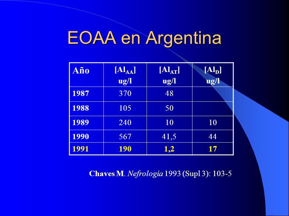 EOAA en Argentina Año [Al AA ] ug/l [Al AT ] ug/l [Al D ] ug/l 198737048 198810550 198924010 199056741,544 19911901,217 Chaves M. Nefrología 1993 (Sup