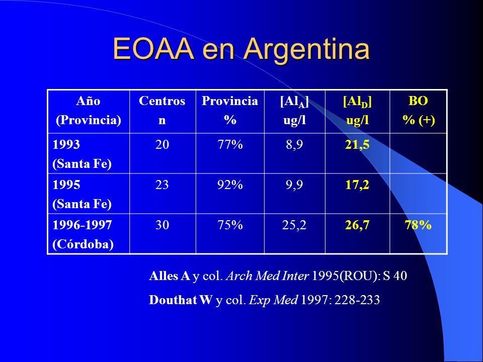 EOAA en Argentina Año (Provincia) Centros n Provincia % [Al A ] ug/l [Al D ] ug/l BO % (+) 1993 (Santa Fe) 2077%8,921,5 1995 (Santa Fe) 2392%9,917,2 1