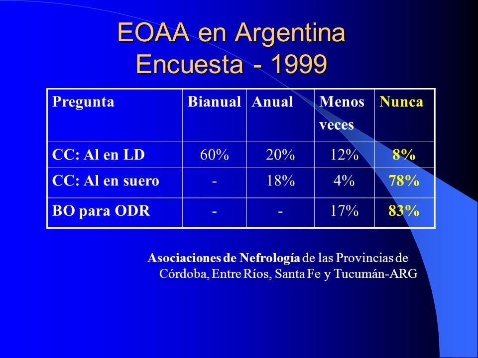 EOAA en Argentina Encuesta - 1999 PreguntaBianualAnualMenos veces Nunca CC: Al en LD60%20%12%8% CC: Al en suero-18%4%78% BO para ODR--17%83% Asociacio