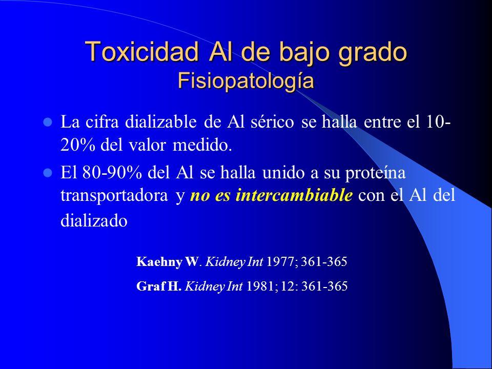 Toxicidad Al de bajo grado Fisiopatología La cifra dializable de Al sérico se halla entre el 10- 20% del valor medido. El 80-90% del Al se halla unido