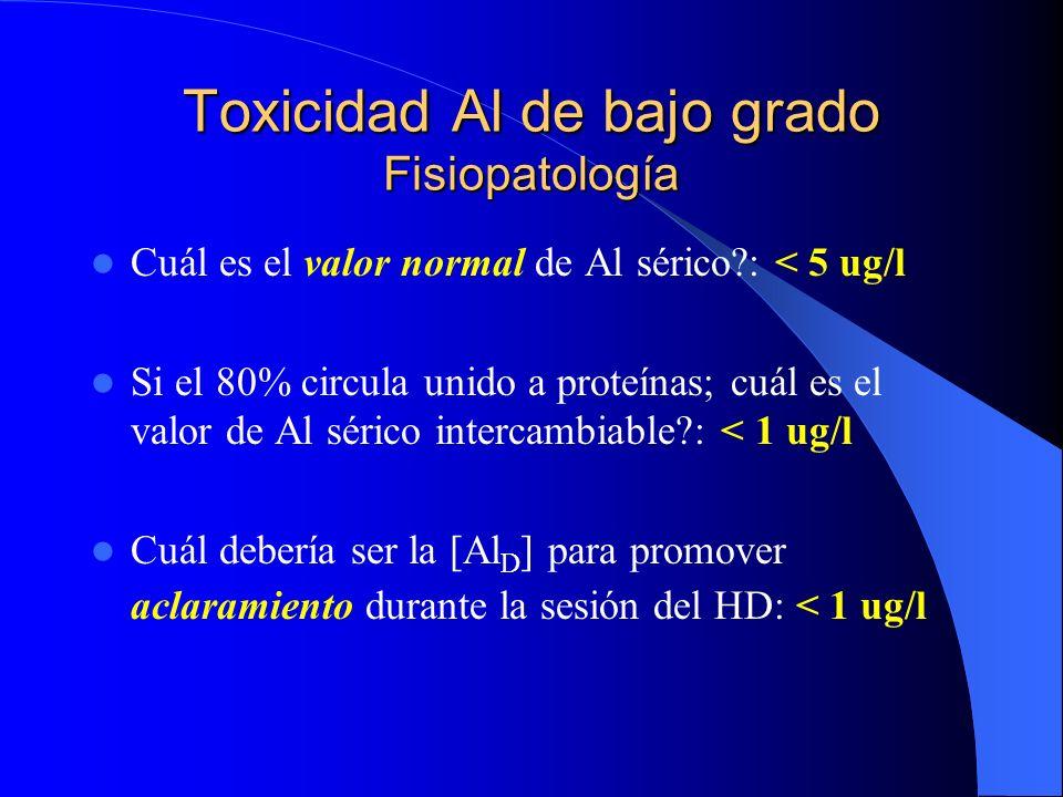 Toxicidad Al de bajo grado Fisiopatología Cuál es el valor normal de Al sérico?: < 5 ug/l Si el 80% circula unido a proteínas; cuál es el valor de Al
