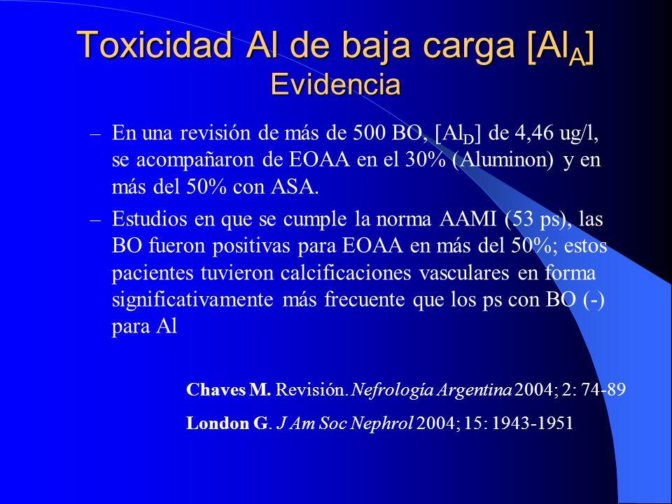 Toxicidad Al de baja carga [Al A ] Evidencia – En una revisión de más de 500 BO, [Al D ] de 4,46 ug/l, se acompañaron de EOAA en el 30% (Aluminon) y e