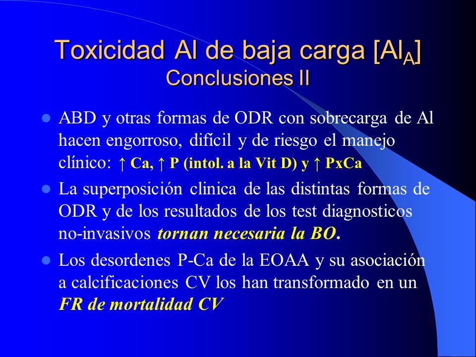 Toxicidad Al de baja carga [Al A ] Conclusiones II ABD y otras formas de ODR con sobrecarga de Al hacen engorroso, difícil y de riesgo el manejo clíni