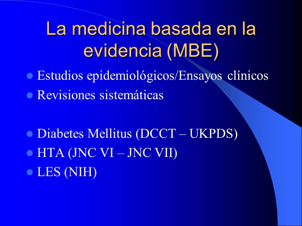 La medicina basada en la evidencia (MBE) Estudios epidemiológicos/Ensayos clínicos Revisiones sistemáticas Diabetes Mellitus (DCCT – UKPDS) HTA (JNC V