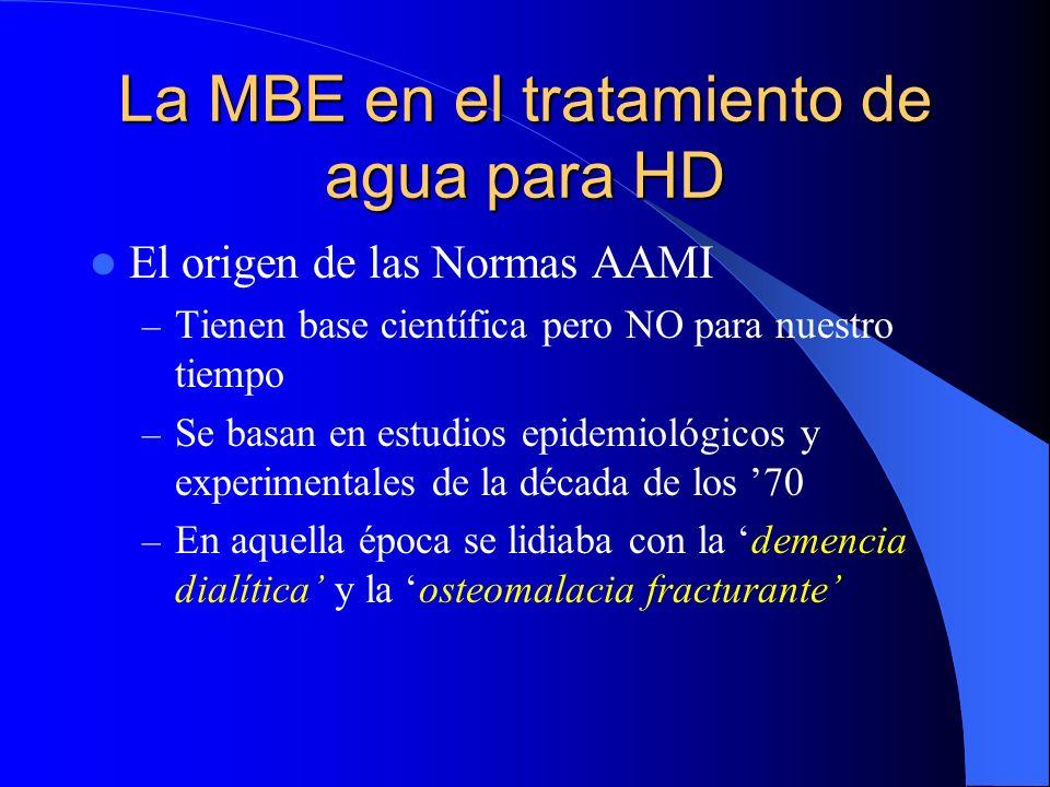 La MBE en el tratamiento de agua para HD El origen de las Normas AAMI – Tienen base científica pero NO para nuestro tiempo – Se basan en estudios epid