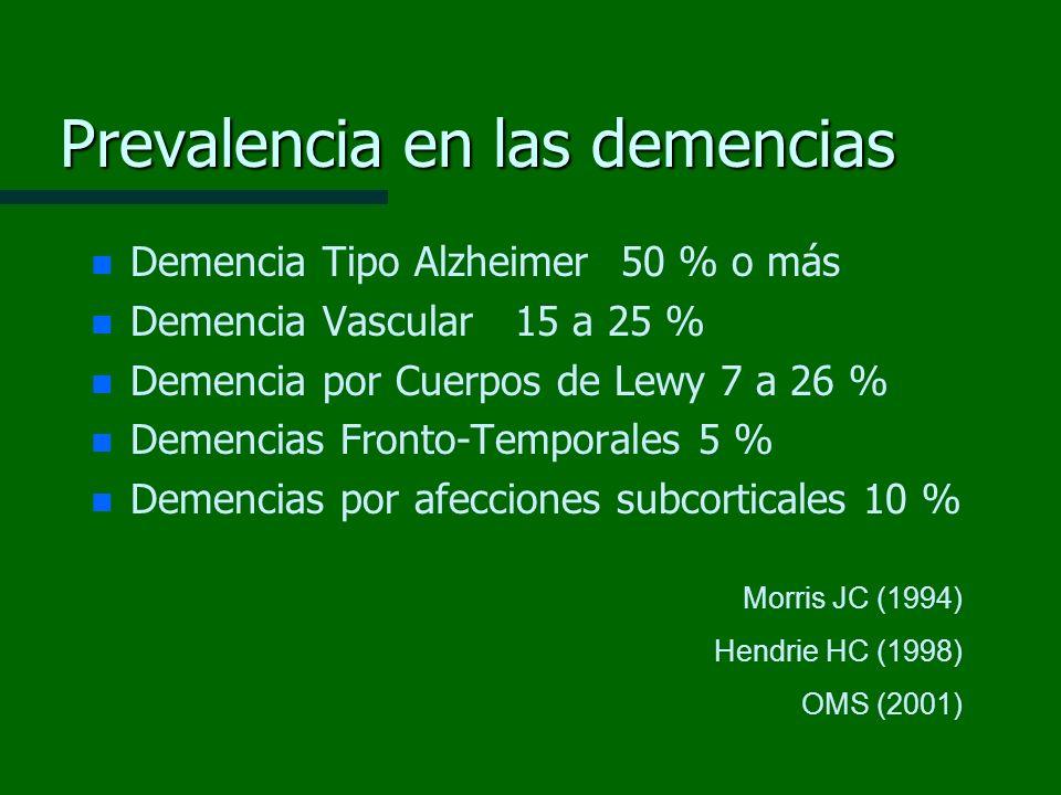 Prevalencia en las demencias n n Demencia Tipo Alzheimer50 % o más n n Demencia Vascular15 a 25 % n n Demencia por Cuerpos de Lewy 7 a 26 % n n Demenc