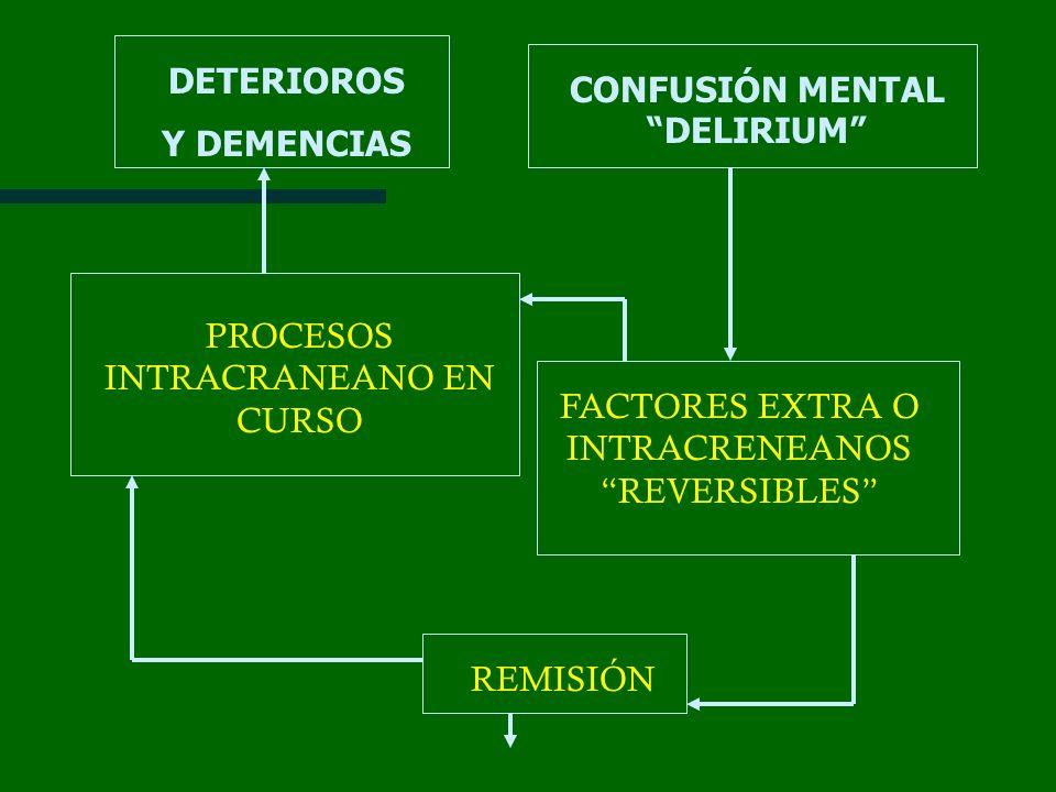DETERIOROS Y DEMENCIAS CONFUSIÓN MENTAL DELIRIUM FACTORES EXTRA O INTRACRENEANOS REVERSIBLES PROCESOS INTRACRANEANO EN CURSO REMISIÓN