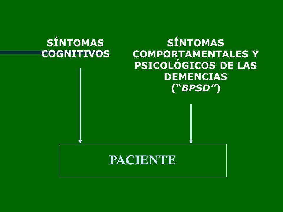 SÍNTOMAS COGNITIVOS SÍNTOMAS COMPORTAMENTALES Y PSICOLÓGICOS DE LAS DEMENCIAS (BPSD) PACIENTE