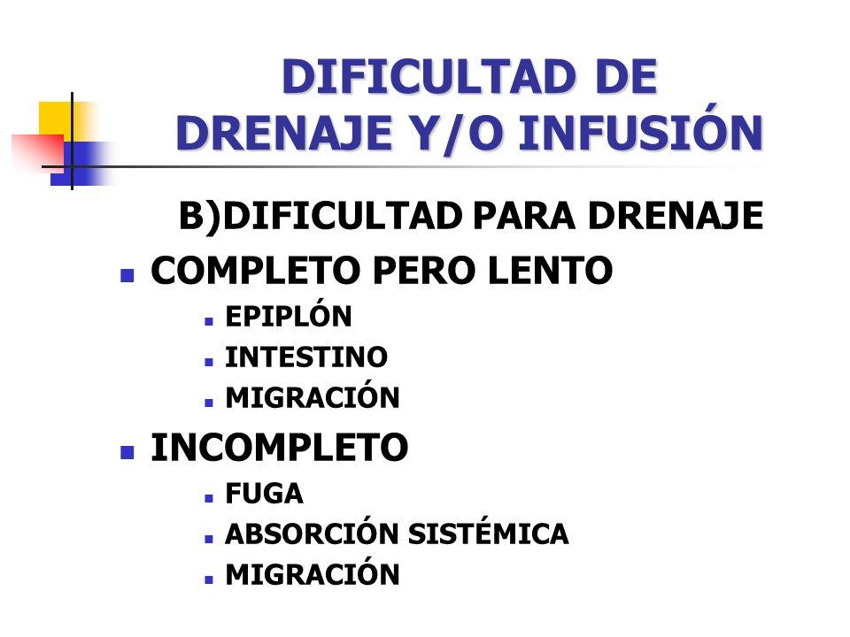 DIFICULTAD DE DRENAJE Y/O INFUSIÓN B)DIFICULTAD PARA DRENAJE COMPLETO PERO LENTO EPIPLÓN INTESTINO MIGRACIÓN INCOMPLETO FUGA ABSORCIÓN SISTÉMICA MIGRACIÓN