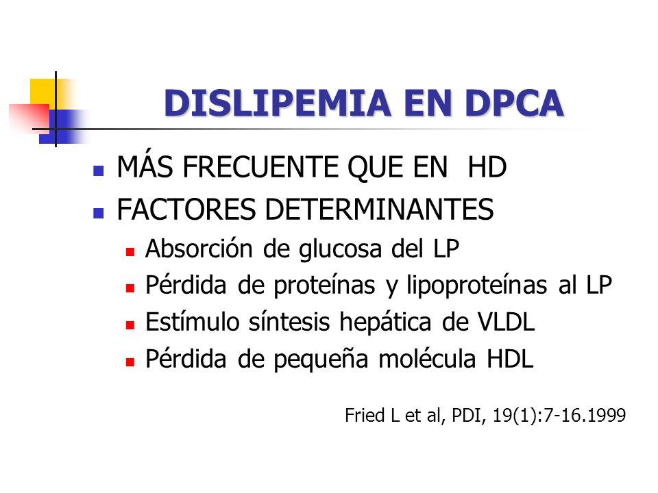DISLIPEMIA EN DPCA MÁS FRECUENTE QUE EN HD FACTORES DETERMINANTES Absorción de glucosa del LP Pérdida de proteínas y lipoproteínas al LP Estímulo síntesis hepática de VLDL Pérdida de pequeña molécula HDL Fried L et al, PDI, 19(1):7-16.1999