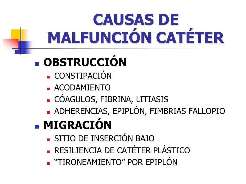 CAUSAS DE MALFUNCIÓN CATÉTER OBSTRUCCIÓN CONSTIPACIÓN ACODAMIENTO CÓAGULOS, FIBRINA, LITIASIS ADHERENCIAS, EPIPLÓN, FIMBRIAS FALLOPIO MIGRACIÓN SITIO DE INSERCIÓN BAJO RESILIENCIA DE CATÉTER PLÁSTICO TIRONEAMIENTO POR EPIPLÓN