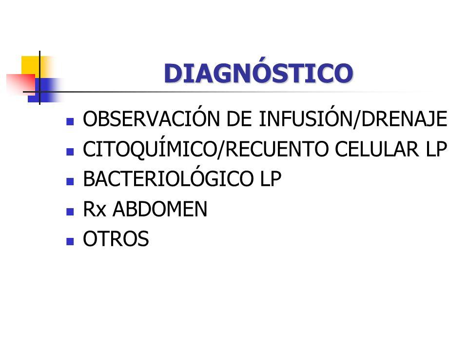 Hypotension on continuous ambulatoriy peritoneal dialysis.