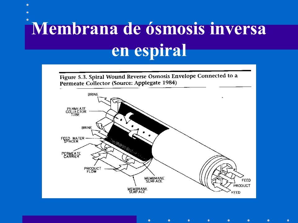 Membrana de ósmosis inversa en espiral