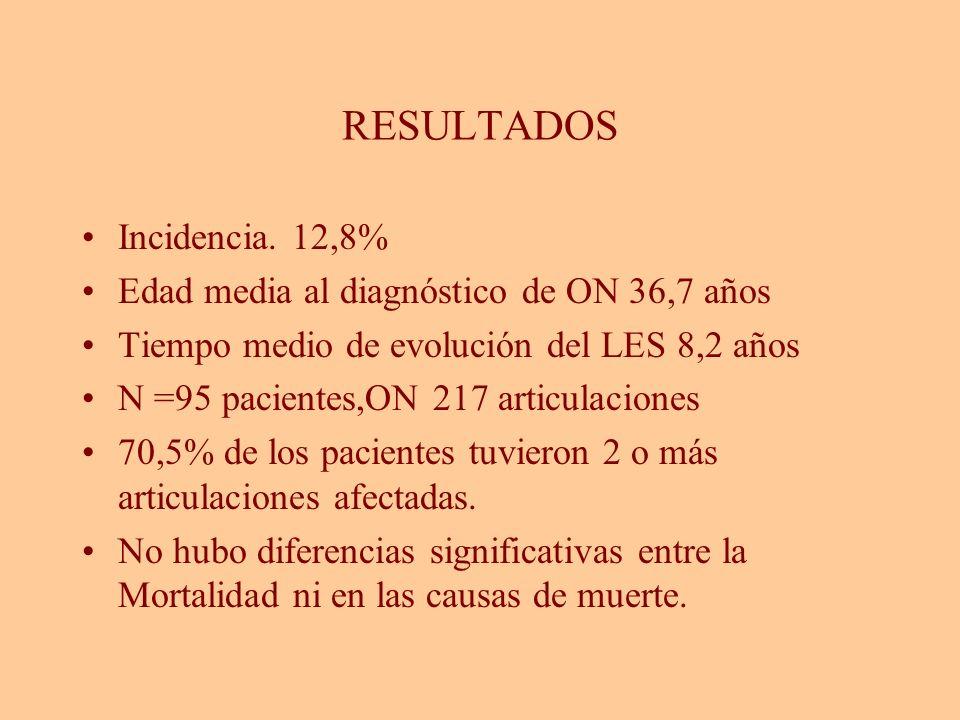 RESULTADOS Incidencia. 12,8% Edad media al diagnóstico de ON 36,7 años Tiempo medio de evolución del LES 8,2 años N =95 pacientes,ON 217 articulacione
