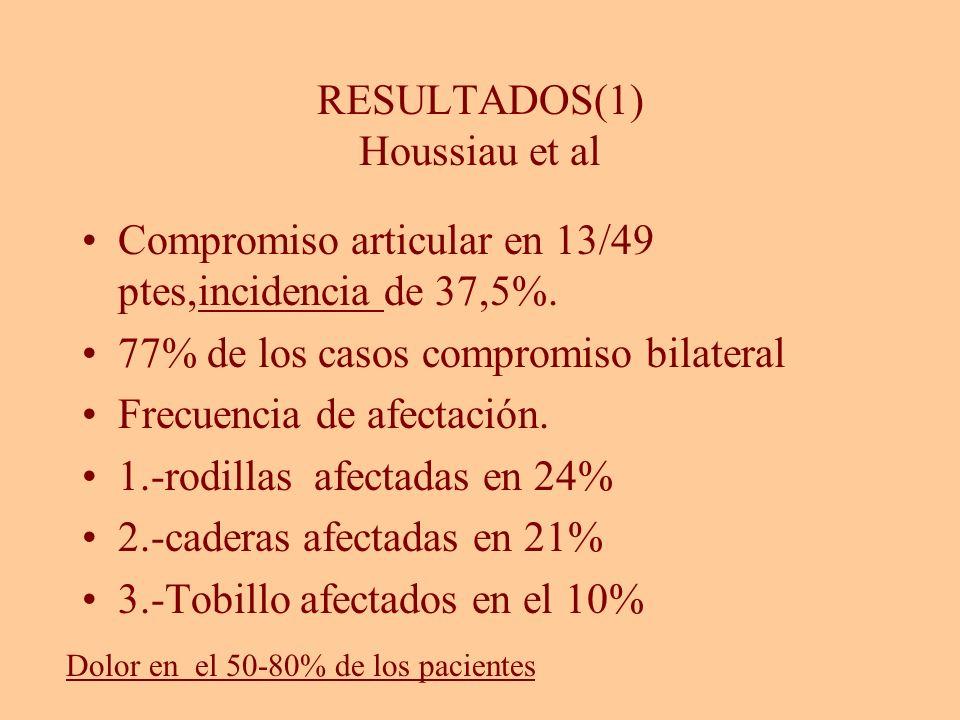 RESULTADOS(1) Houssiau et al Compromiso articular en 13/49 ptes,incidencia de 37,5%. 77% de los casos compromiso bilateral Frecuencia de afectación. 1