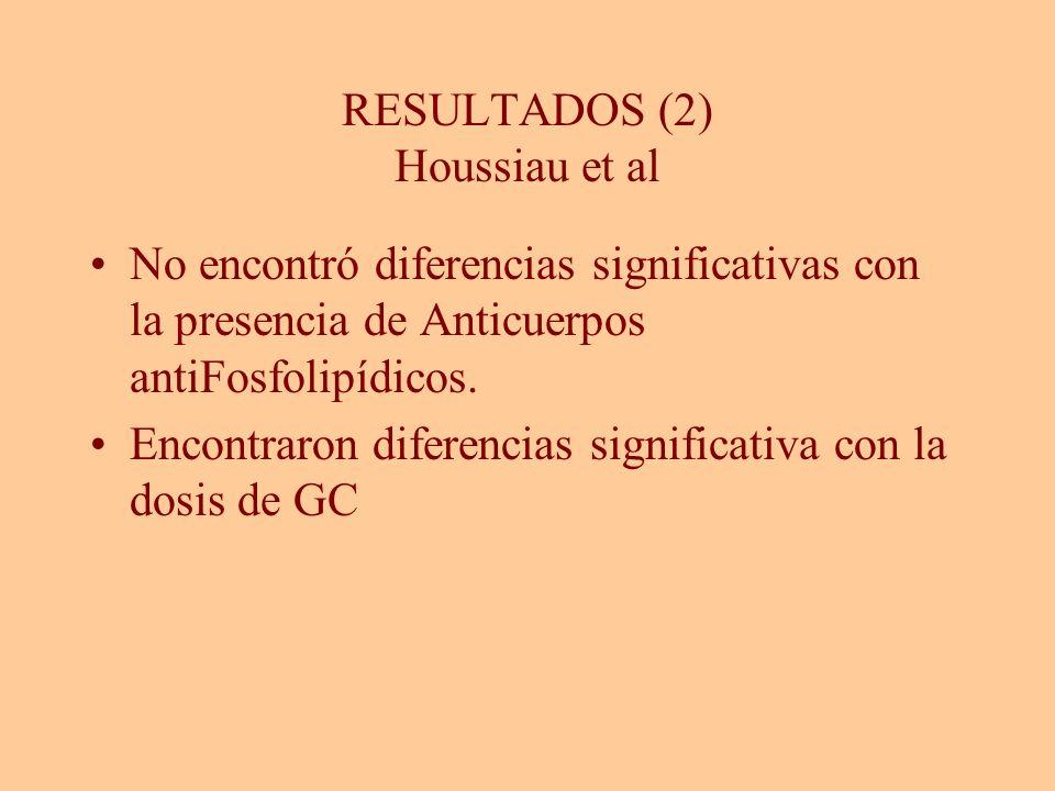 RESULTADOS (2) Houssiau et al No encontró diferencias significativas con la presencia de Anticuerpos antiFosfolipídicos. Encontraron diferencias signi