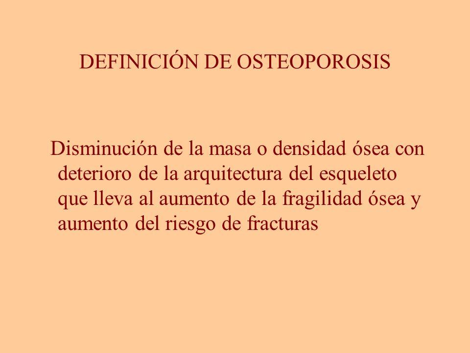 DEFINICIÓN DE OSTEOPOROSIS Disminución de la masa o densidad ósea con deterioro de la arquitectura del esqueleto que lleva al aumento de la fragilidad