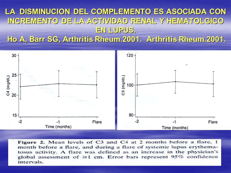 LA DISMINUCION DEL COMPLEMENTO ES ASOCIADA CON INCREMENTO DE LA ACTIVIDAD RENAL Y HEMATOLGICO EN LUPUS. Ho A, Barr SG, Arthritis Rheum.2001. Arthritis