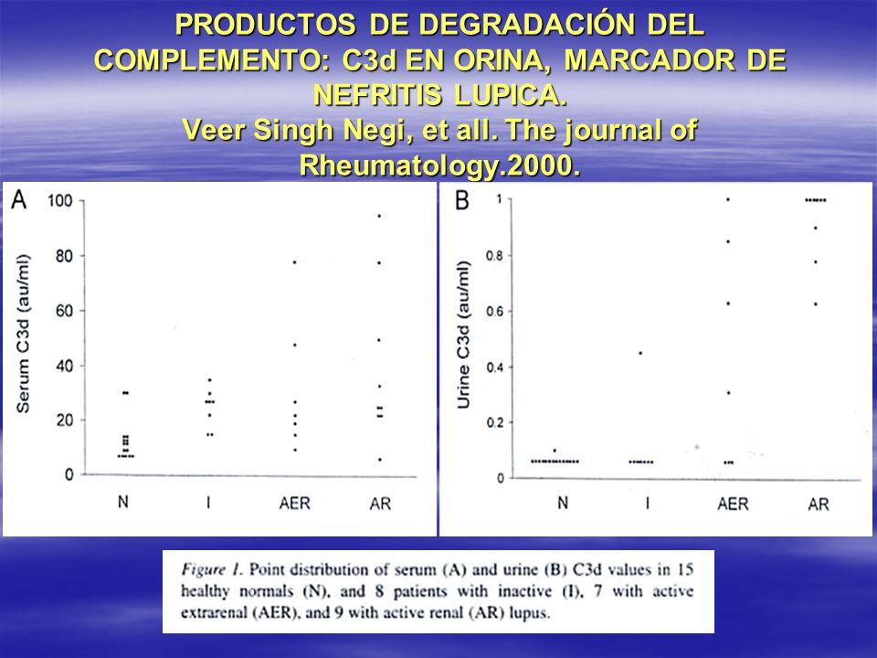 PRODUCTOS DE DEGRADACIÓN DEL COMPLEMENTO: C3d EN ORINA, MARCADOR DE NEFRITIS LUPICA. Veer Singh Negi, et all. The journal of Rheumatology.2000.
