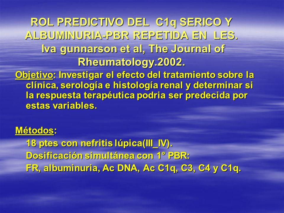 ROL PREDICTIVO DEL C1q SERICO Y ALBUMINURIA-PBR REPETIDA EN LES. Iva gunnarson et al, The Journal of Rheumatology.2002. Objetivo: Investigar el efecto