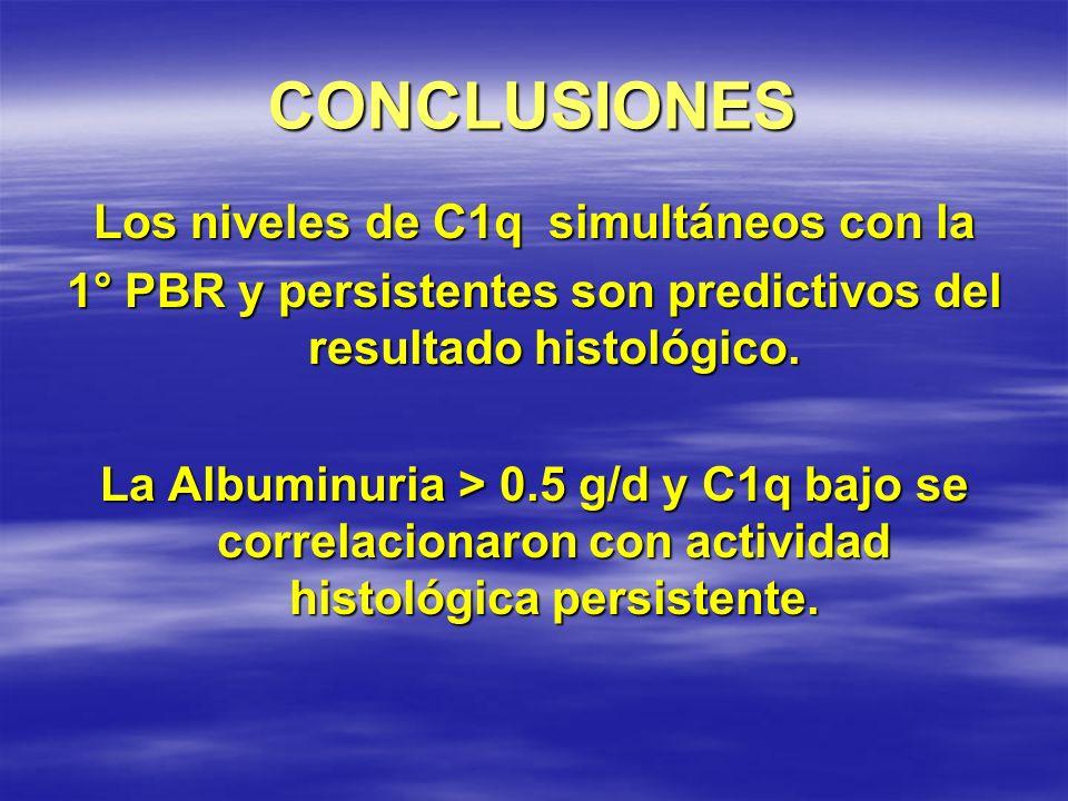 CONCLUSIONES Los niveles de C1q simultáneos con la 1° PBR y persistentes son predictivos del resultado histológico. La Albuminuria > 0.5 g/d y C1q baj