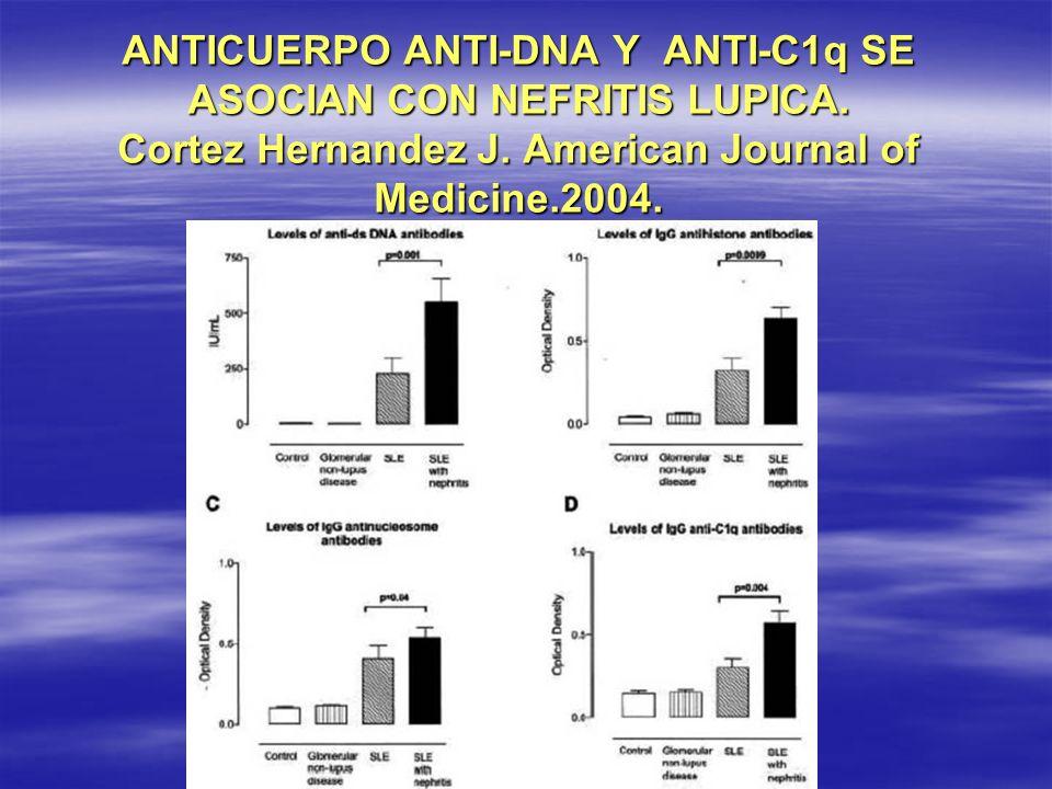 ANTICUERPO ANTI-DNA Y ANTI-C1q SE ASOCIAN CON NEFRITIS LUPICA. Cortez Hernandez J. American Journal of Medicine.2004.