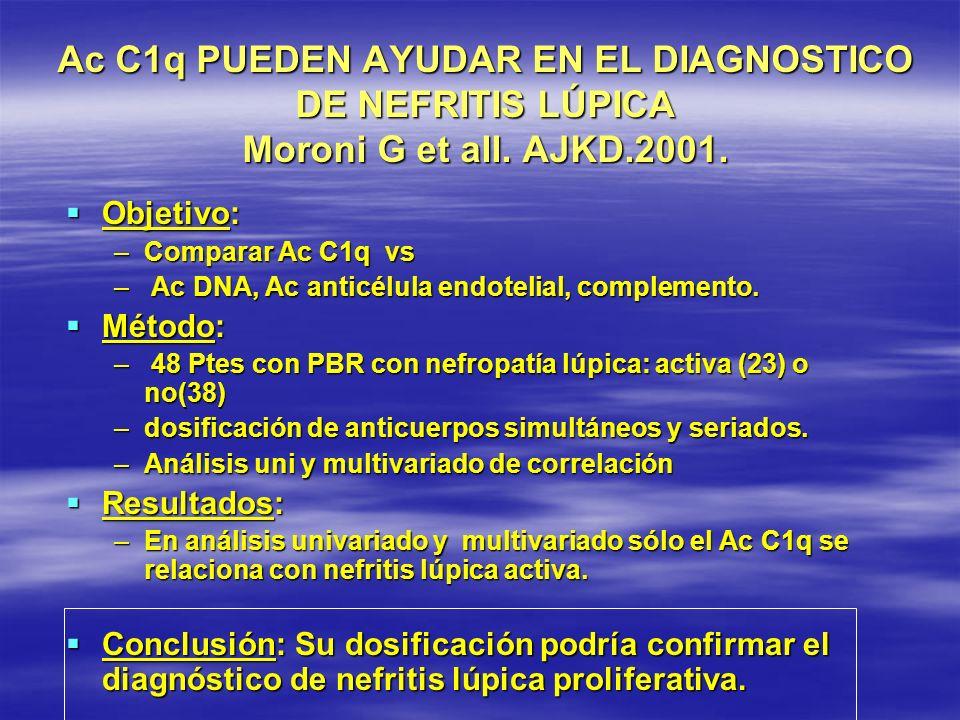 Ac C1q PUEDEN AYUDAR EN EL DIAGNOSTICO DE NEFRITIS LÚPICA Moroni G et all. AJKD.2001. Objetivo: Objetivo: –Comparar Ac C1q vs – Ac DNA, Ac anticélula