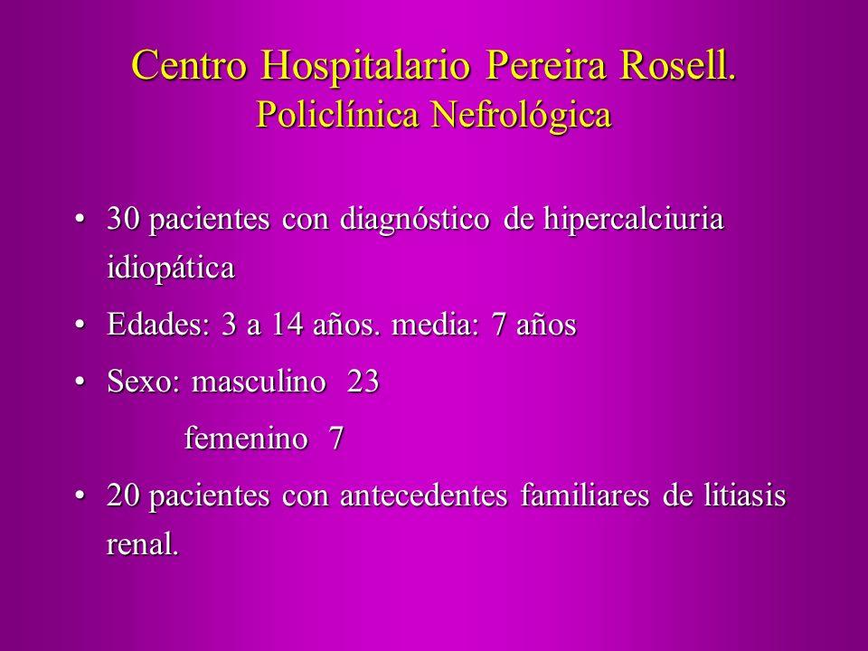 Centro Hospitalario Pereira Rosell. Policlínica Nefrológica 30 pacientes con diagnóstico de hipercalciuria idiopática30 pacientes con diagnóstico de h