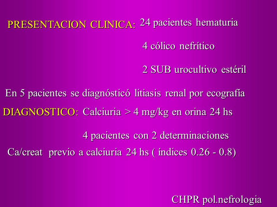 24 pacientes hematuria 24 pacientes hematuria 4 cólico nefrítico 4 cólico nefrítico 2 SUB urocultivo estéril 2 SUB urocultivo estéril En 5 pacientes s