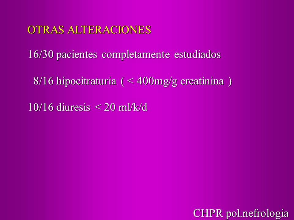 OTRAS ALTERACIONES 16/30 pacientes completamente estudiados 8/16 hipocitraturia ( < 400mg/g creatinina ) 8/16 hipocitraturia ( < 400mg/g creatinina )