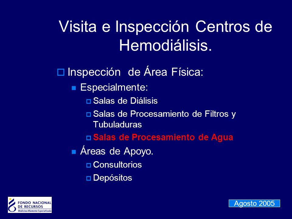 Visita e Inspección Centros de Hemodiálisis. Inspección de Área Física: Especialmente: Salas de Diálisis Salas de Procesamiento de Filtros y Tubuladur