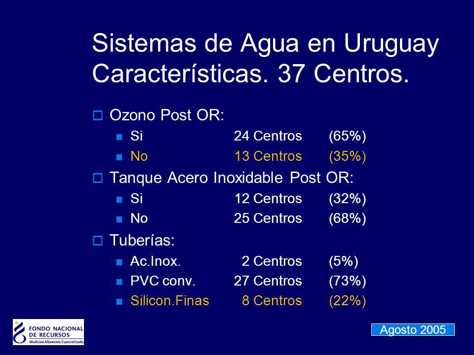 Sistemas de Agua en Uruguay Características. 37 Centros. Ozono Post OR: Si24 Centros(65%) No13 Centros(35%) Tanque Acero Inoxidable Post OR: Si12 Cent