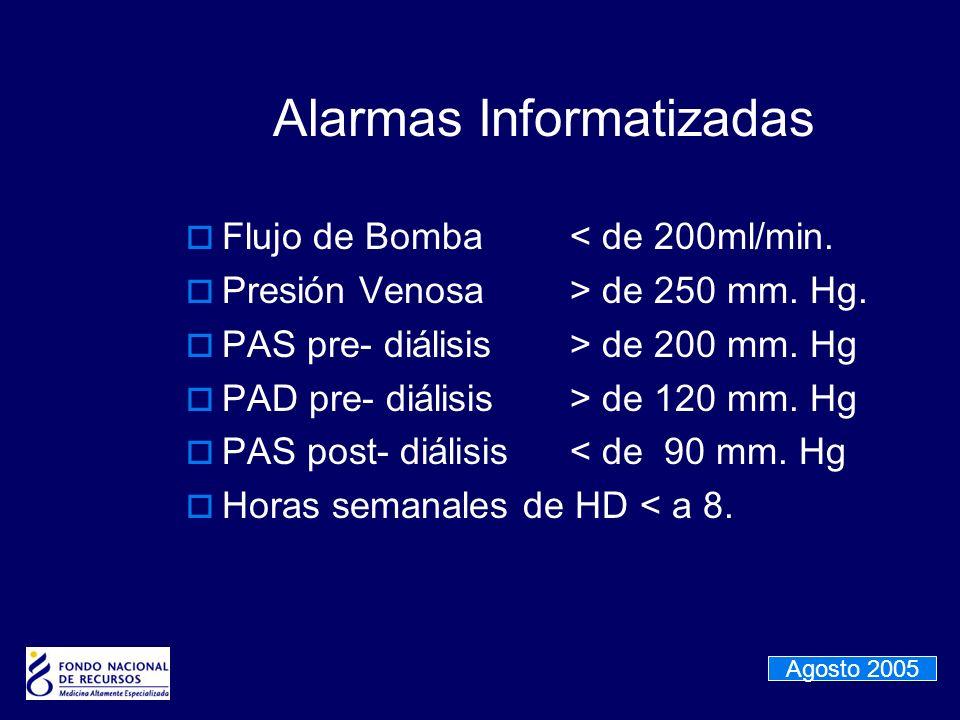 Alarmas Informatizadas Flujo de Bomba < de 200ml/min. Presión Venosa > de 250 mm. Hg. PAS pre- diálisis > de 200 mm. Hg PAD pre- diálisis > de 120 mm.