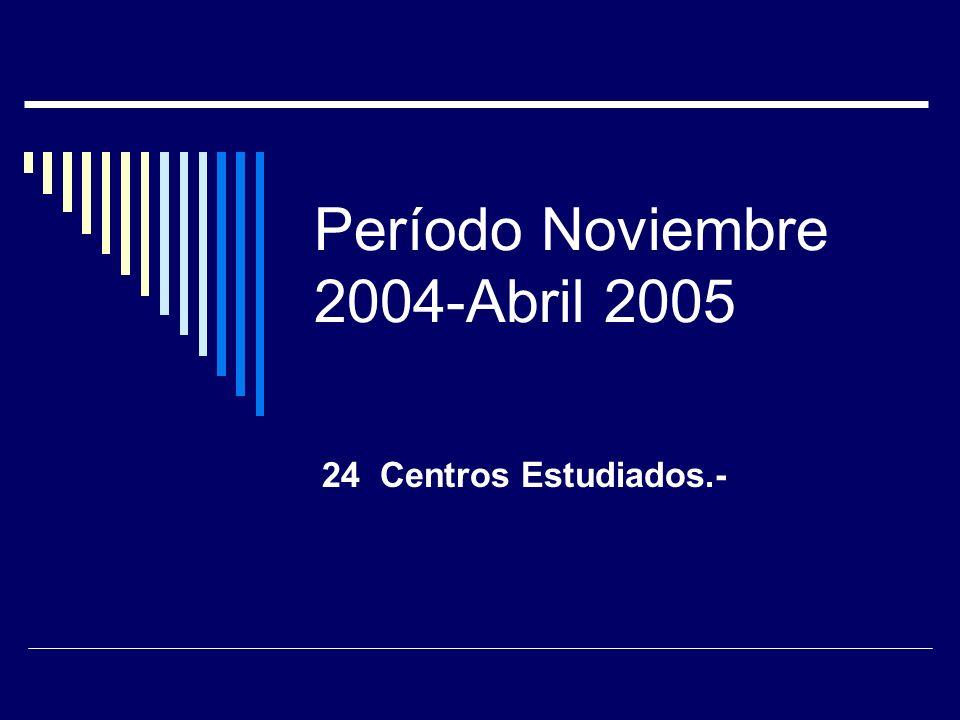 Período Noviembre 2004-Abril 2005 24 Centros Estudiados.-